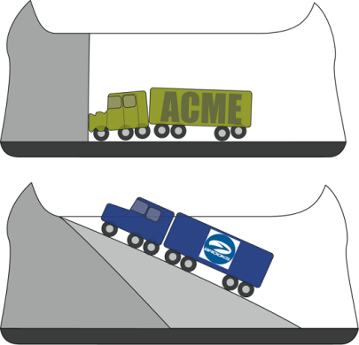 Stopping a rolling truck, the Brooks way